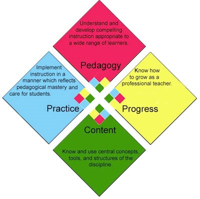 conceptual framework of front office Office of food for peace (ffp) an expanded conceptual framework the office will continue to use title ii food resources to contribute to ffp's vision.