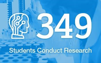 A lightblue logo with the number 349 and a head representing students conducting research